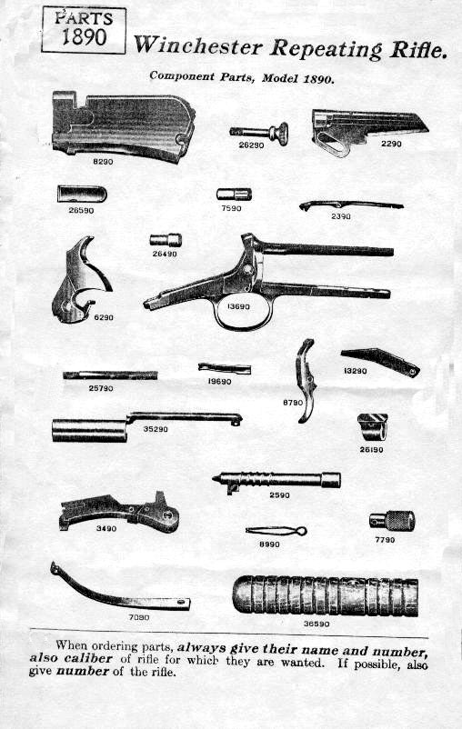 Parts For The Model 1890 And 1906 Winchester Rifles
